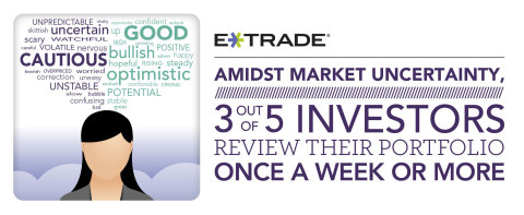E*TRADE's Q3 2014 StreetWise experienced investor survey (Graphic: Business Wire)