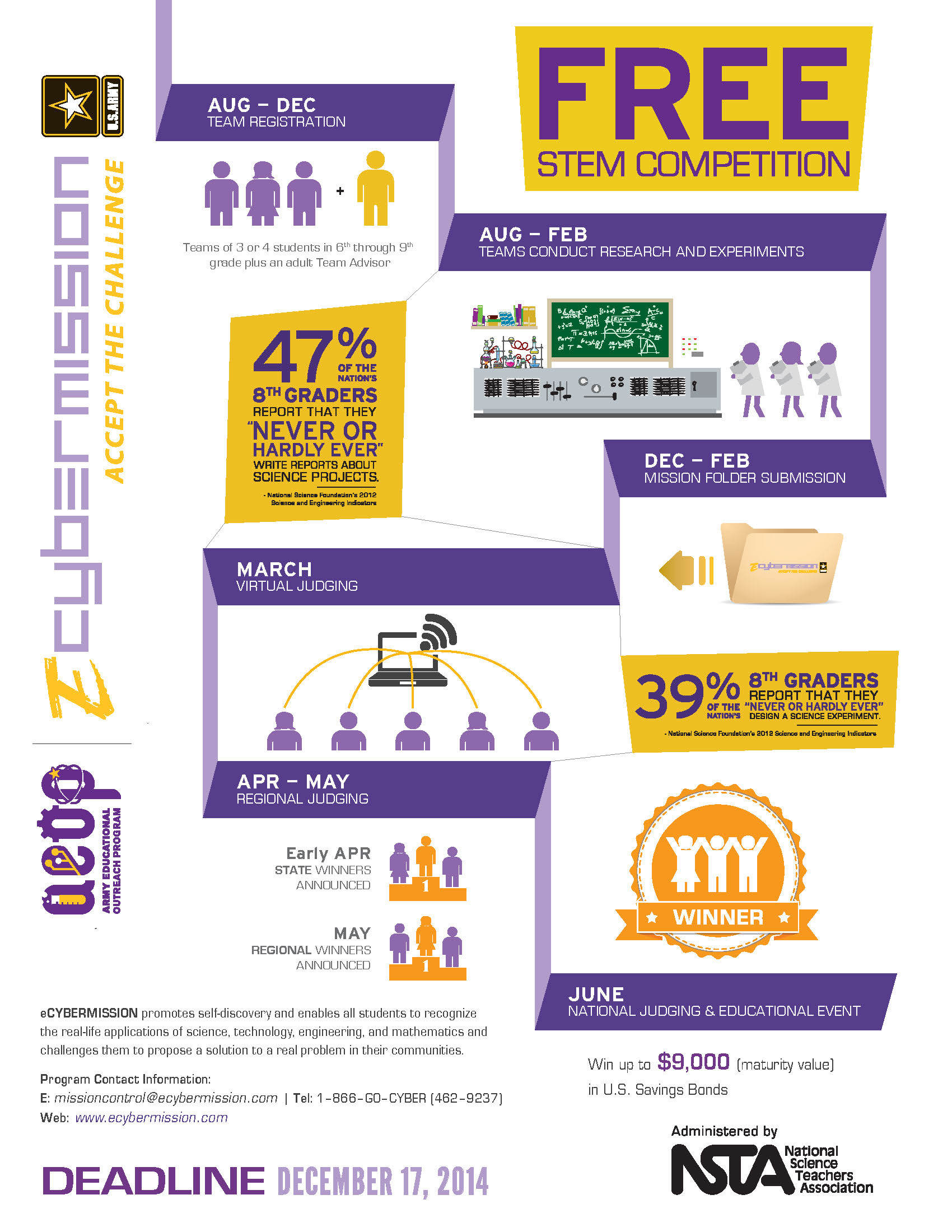 2014-2015 eCYBERMISSION Competition Timeline Infographic (Graphic: Business Wire)