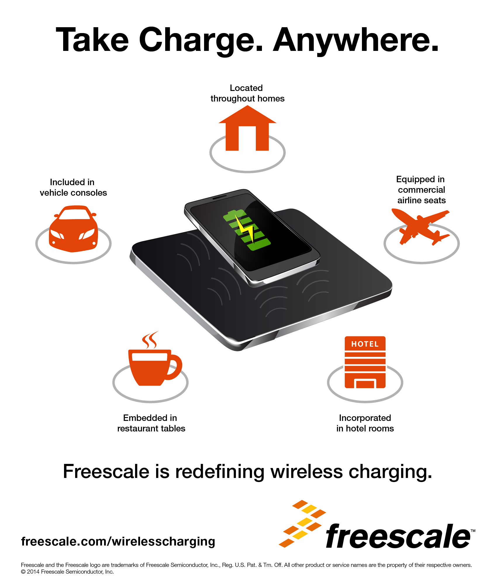 New wireless charging solutions from Freescale (Graphic: Business Wire)