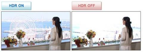 HDR (High Dynamic Range) (Graphic: Business Wire)