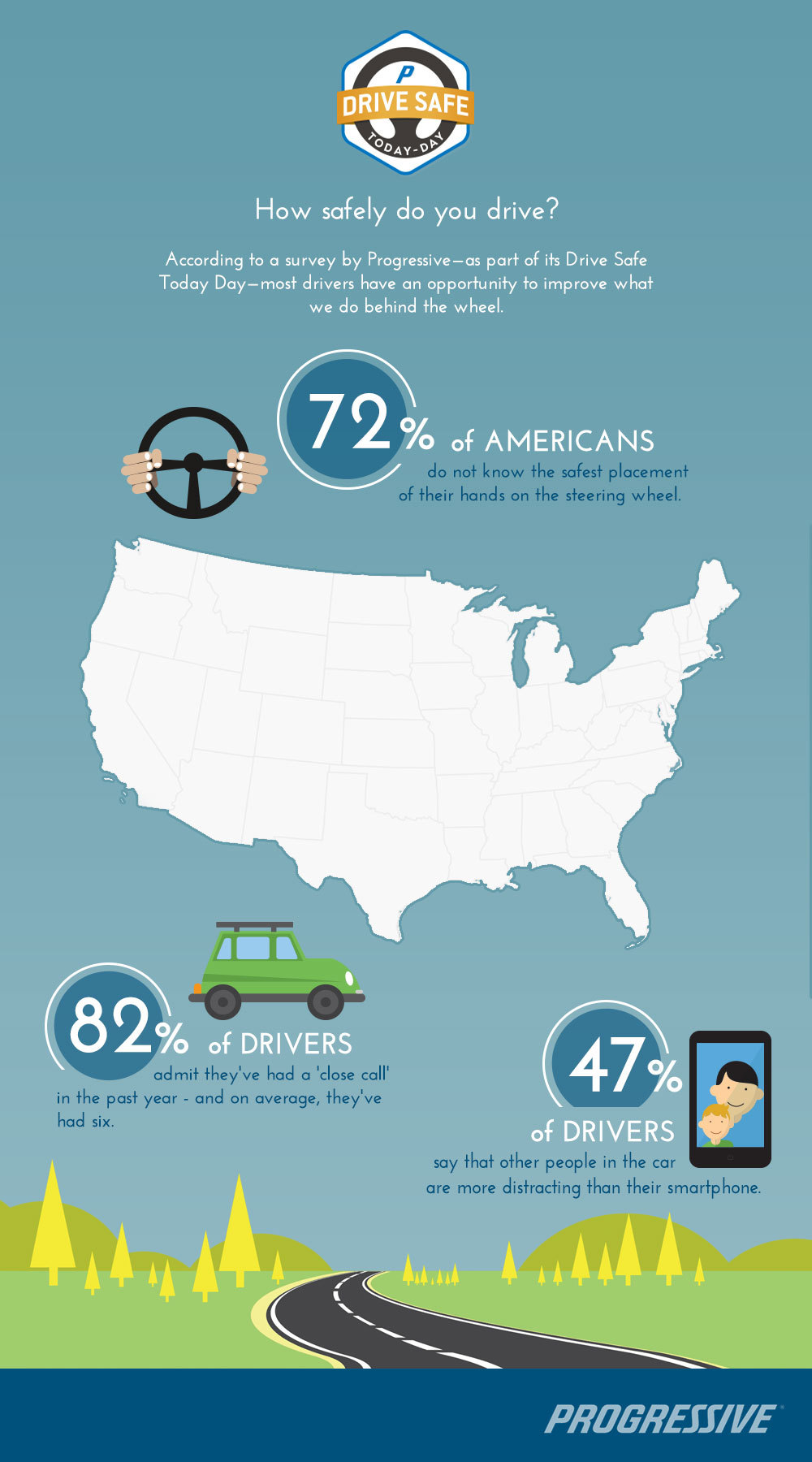 """Progressive Insurance Encourages Drivers to Put the Brakes on Dangerous Driving Behavior with """"Drive Safe Today Day"""" (Graphic: Business Wire)"""