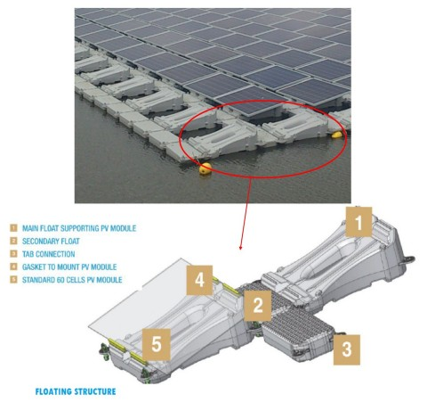 Photo of a similar floating solar installation (above) and diagram of Ciel et Terre's floating platform (below). (Graphic: Business Wire)