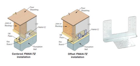 MiTek's new FWAN-TZ connector transfers in-plane and out-of-plane foundation wall loads into the floor diaphragm. (Graphic: Business Wire)