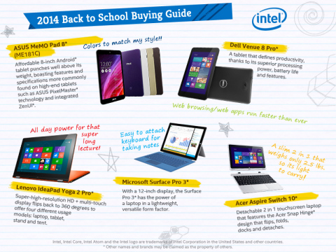 Intel's 2014 Back to School Buying Guide.