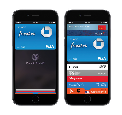 Apple announces Apple Pay-transforming mobile payments with an easy, secure and private way to pay. (Photo: Business Wire)