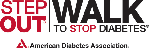 http://www.diabetesforecast.org/make-the-link/ (Graphic: Business Wire)