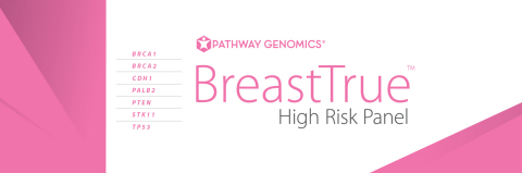 BreastTrue High Risk Panel is a blood or saliva next-generation sequencing test with deletion/duplication analysis to detect mutations in seven high-risk breast cancer susceptibility genes: BRCA1, BRCA2, CDH1, PALB2, PTEN, STK11, and TP53. (Graphic: Business Wire)
