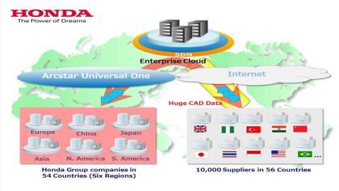 NTT Com's Enterprise Cloud solution for Honda (Graphic: Business Wire)