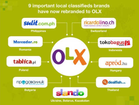 Nine important local classifieds brands have now rebranded to OLX. (Graphic: Business Wire)