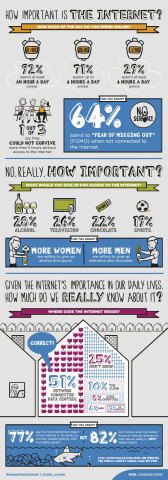 WDICF Statistics Infographic (Graphic: Business Wire)