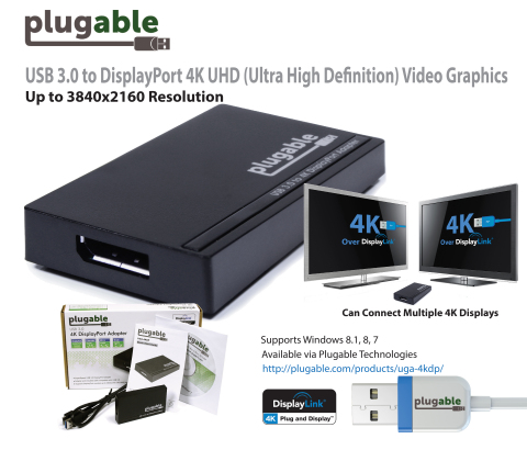 DisplayLink and Plugable Technologies Announce First 4K USB Display Adapter Shipping in US and Europe (Graphic: Business Wire)