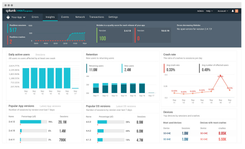 Splunk MINT Express (Graphic: Business Wire)