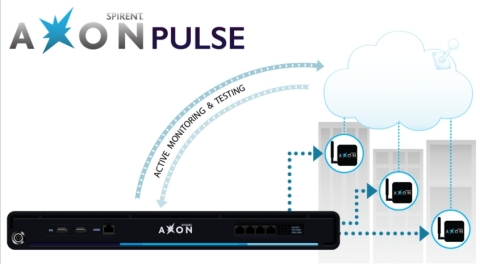 Spirent AxonPulse is a new comprehensive active network monitoring and testing solution for WiFi and fixed lined networks. (Photo: Business Wire)