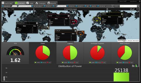 CPIM 3.4 Dashboard (Graphic: Business Wire)