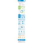 The Sallie Mae 2014 How America Pays infographic