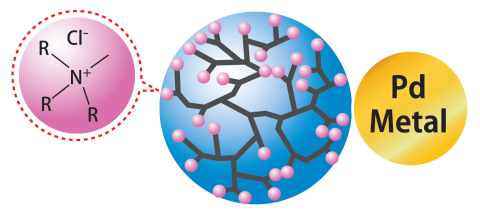 Image of a Complex of a Hyper-Branched Polymer and Pd Nanoparticles (Graphic: Business Wire)