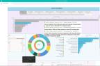 FirstRain Salesforce Analytics Dashboard - Screenshot (Graphic: Business Wire)