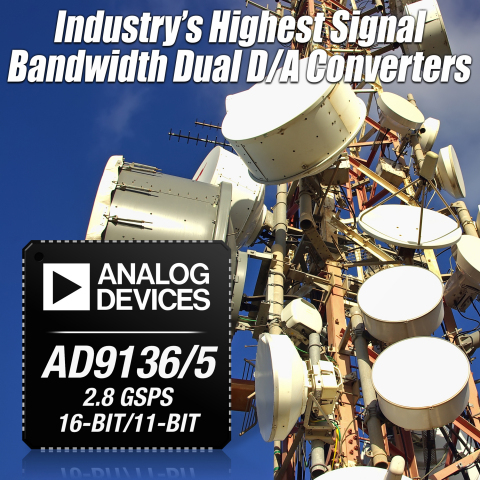 Analog Devices Delivers Industry's Highest Signal Bandwidth with Dual 16-bit D/A Converter ADI's 2.8-GSPS D/A converter achieves 70 percent wider bandwidth than competing devices, extending the range and reducing development costs for radios supporting emerging E-band frequencies (Photo: Business Wire)