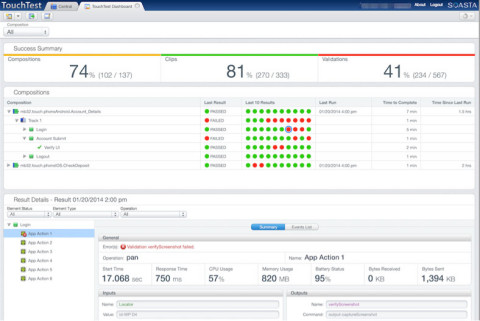 Figure 1: Driven by the needs of global test teams at the one of the Top 10 Internet Retailers, a new team-oriented Test Management dashboard communicates test suite progress and delivers drill-down detail about specific test cases as needed. (Graphic: Business Wire)