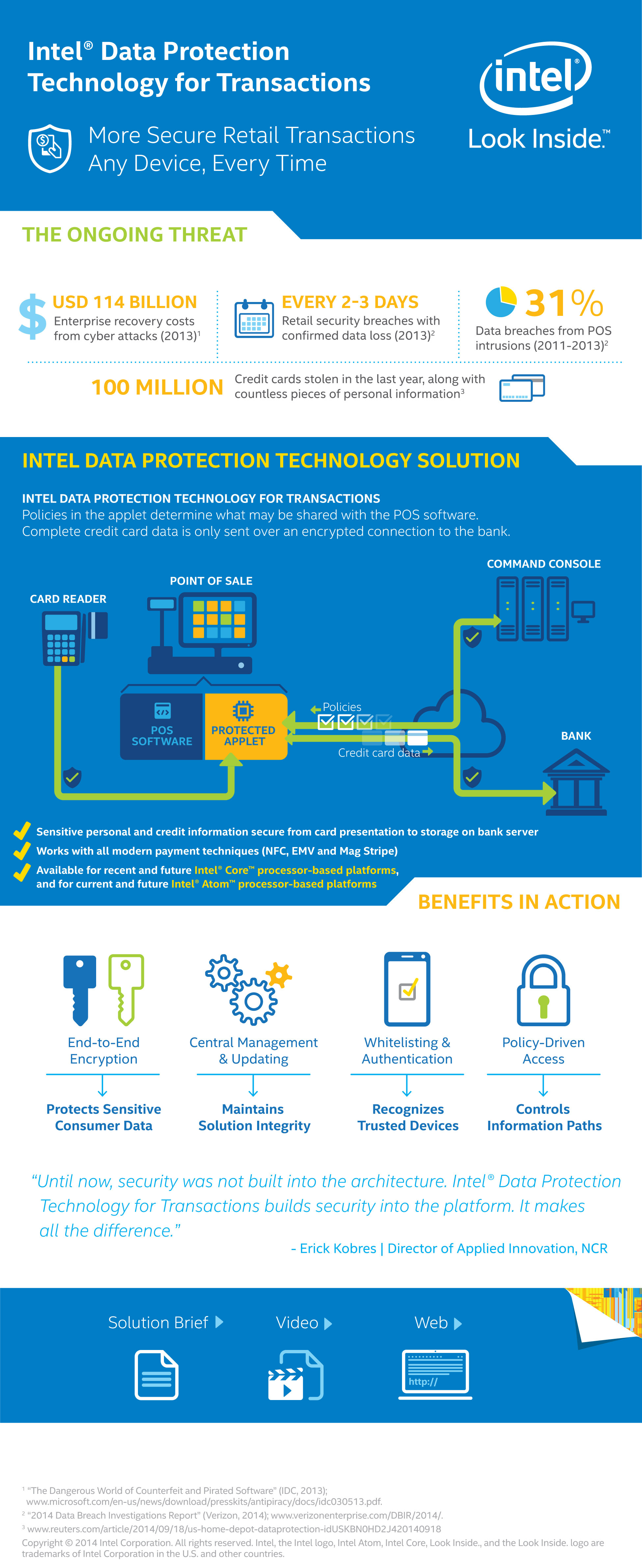 Intel Introduces Technology to Help Bridge Retail Security Gap ...