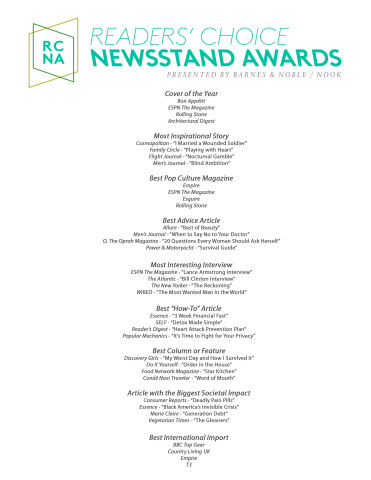 Complete list of Readers' Choice Newsstand Awards nominated works. (Photo: Business Wire)