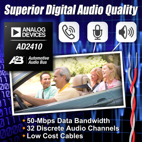 Automotive Bus Technology Delivers Superior Digital Audio Quality AD2410 transceiver uses new Automotive Audio Bus (A²B) to deliver 50 Mbps bandwidth while reducing audio system cost, weight, and design complexity. (Graphic: Business Wire)