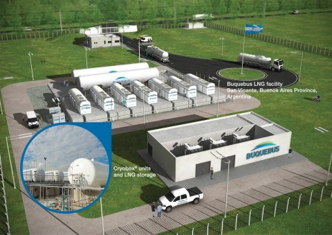 Multi-unit Galileo Cryobox(R) LNG Production Facility at the Buquebus Fueling Center in San Vincente, Buenos Aires Province, Argentina. Buquebus is an Argentine-Uruguayan company that operates oceanic ferry services from Buenos Aires to Montevideo, Colonia and Piriapolis. (Photo: Business Wire)