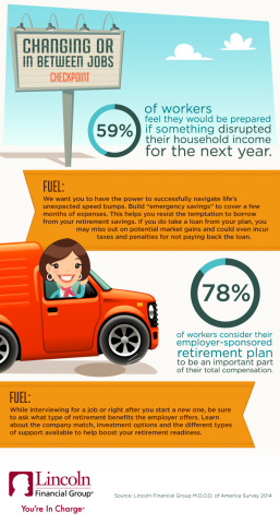 Lincoln Financial Group Continues its Series of Retirement Savings Tips During National Save for Retirement Week With Career Checkpoint #2: Changing or In Between Jobs (Graphic: Business Wire)
