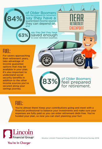 Tips for Savers Who are Near Retirement (Graphic: Business Wire)