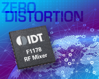 New IDT Mixer Lowers Distortion, Cuts Power Consumption up to 30% (Graphic: Business Wire)