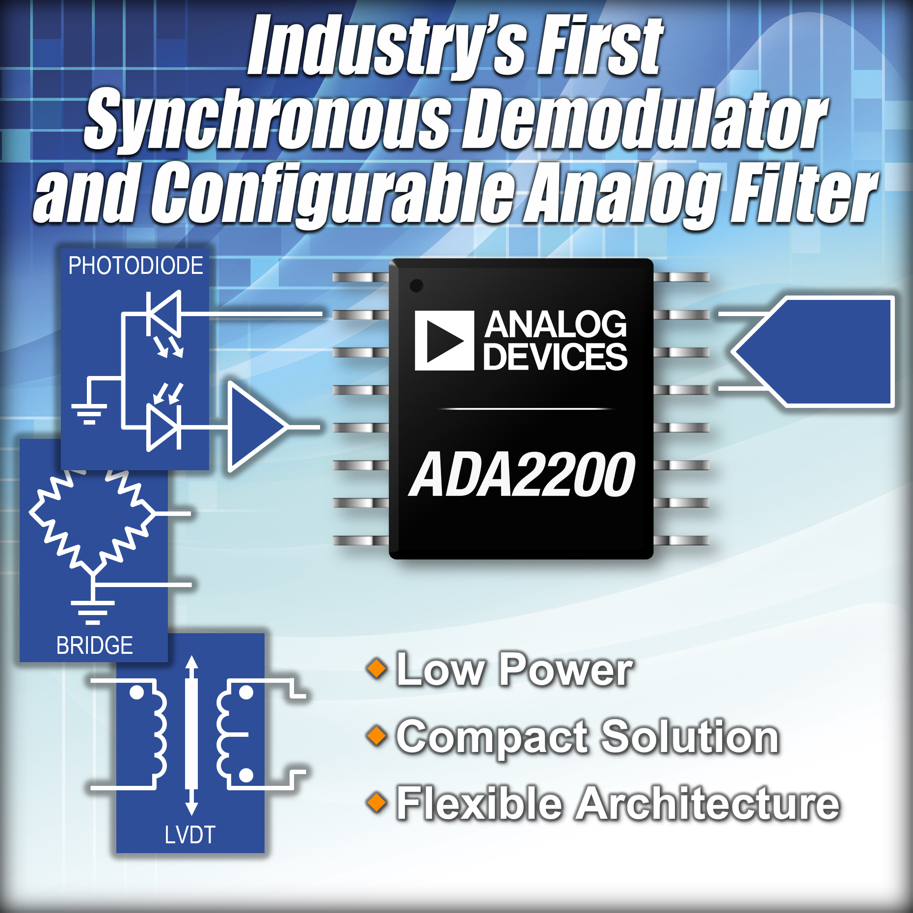 Analog Devices\' Synchronous Demodulator with Configurable Analog ...