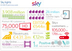 Sky Deutschland preliminary Q1 2014/15 results Continued strong customer and EBITDA growth, positive net income (Graphic: Business Wire)