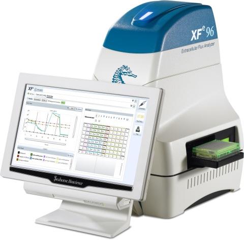 XFe96 Extracellular Flux Analyzer (Photo: Business Wire)