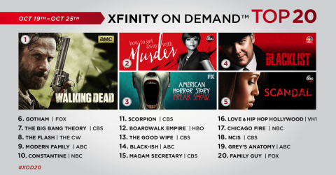 The top 20 TV series on Xfinity On Demand for the week of October 19 – October 25 (Graphic: Business Wire)