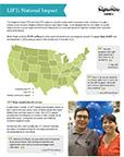 LIFT programs Impact Summary courtesy of NeighborWorks America