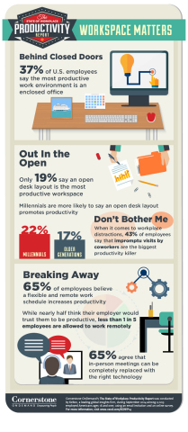 Workspace Matters: www.csod.com/sowp14 (Graphic: Business Wire)