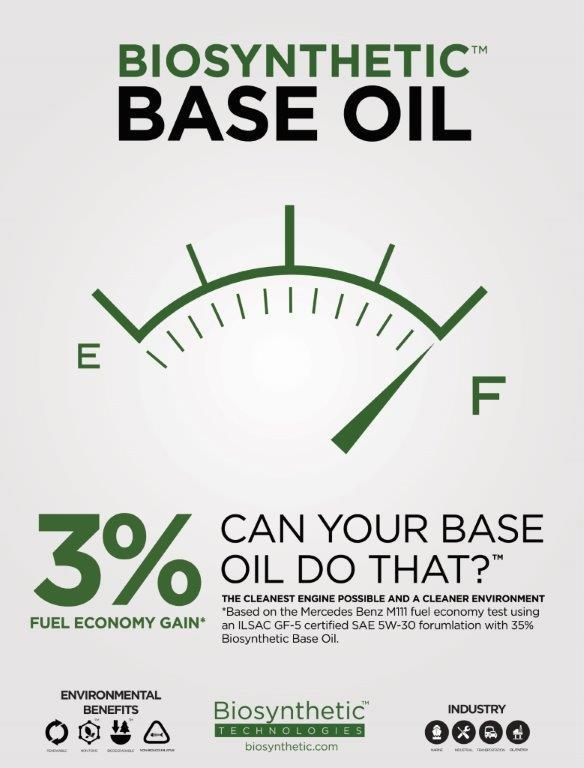 First Ever Biosynthetic Motor Oil to Receive Highest Industry Performance Certification; Demonstrates Improved Fuel Economy (Graphic: Business Wire)