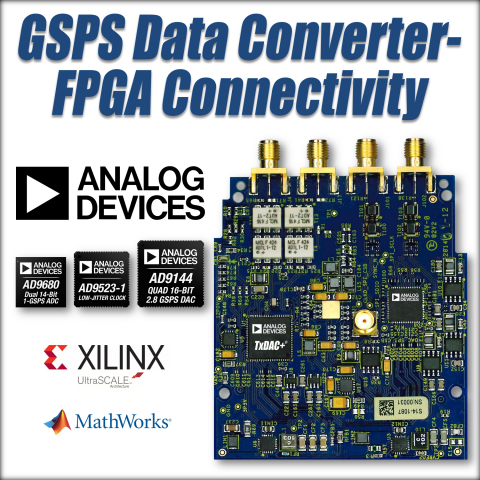 ADI Rapid Prototyping Kit Simplifies Wide-Dynamic-Range GSPS Data Converter-to-FPGA Connectivity (Graphic: Business Wire)