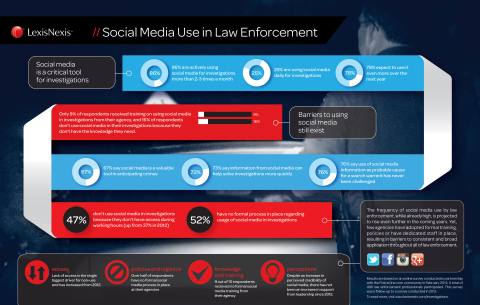 how to make a crime prevention survey