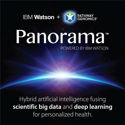 IBM Watson Group Invests in Pathway Genomics to Help Personalize Consumer Health: IBM and Pathway Genomics are aiming to revolutionize the health and wellness industry by leveraging the natural language processing and cognitive capabilities of Watson. For the first time consumers will be able to ask the Pathway Panorama app questions to gain insights and options powered by the cognitive intellect of Watson, based on their own wellness-related genes, wearable data, and other related wellness information. (Credit: Pathway Genomics)