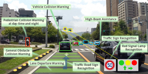 Image of the ADAS applications using TMPV760 series (Photo: Business Wire)