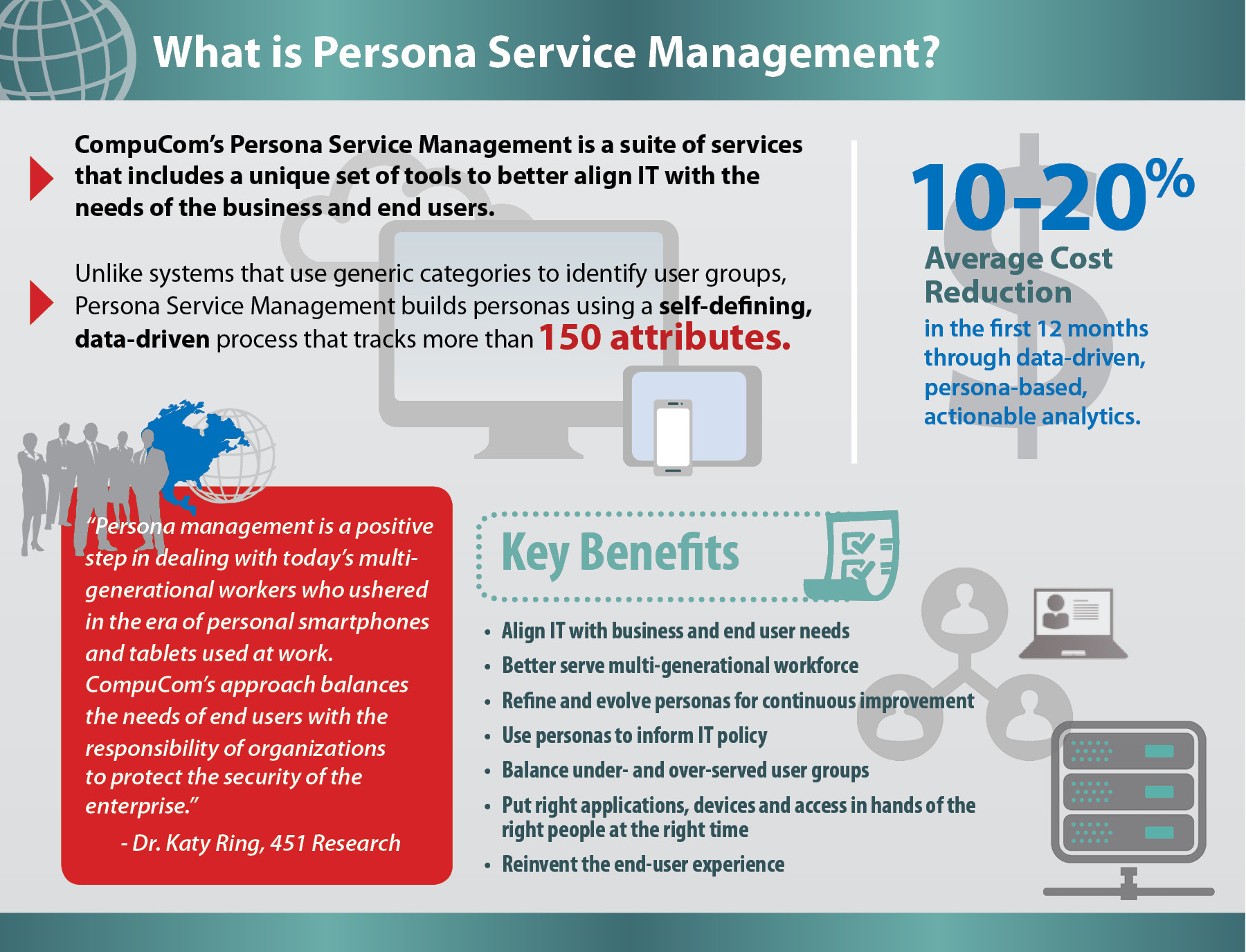 Compucom Launches Persona Service Management Aligning Needs Of It And End User Consumers Business Wire
