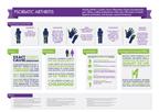 PsA Infographic