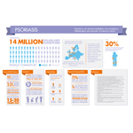 Psoriasis Europe Infographic