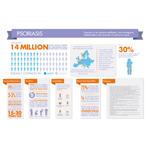 Psoriasis Europe Infographic