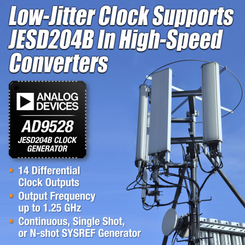 Low-Jitter 1.25-GSPS Clock Optimizes JESD204B Serial Interface Functionality in GSPS Data Converter Applications (Graphic: Business Wire)