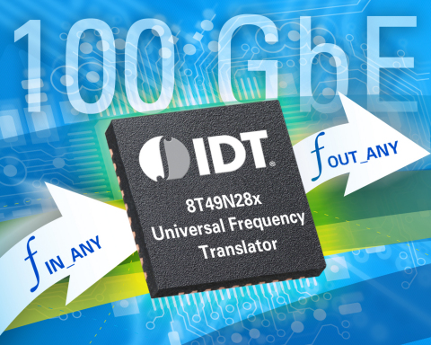 IDT's Universal Frequency Translator Wins Elektra Award for Best Digital Product of the Year (Graphic: Business Wire)