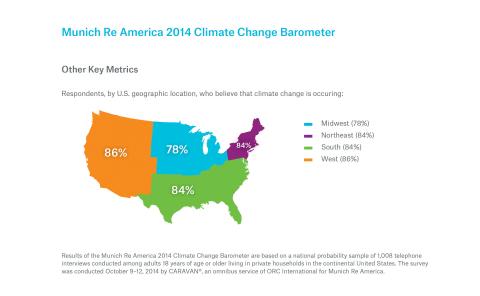 Munich Re America: Climate Concerns by Region