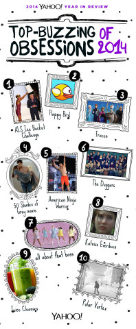 Yahoo Top-Searched Obsessions of 2014 (Graphic: Business Wire)