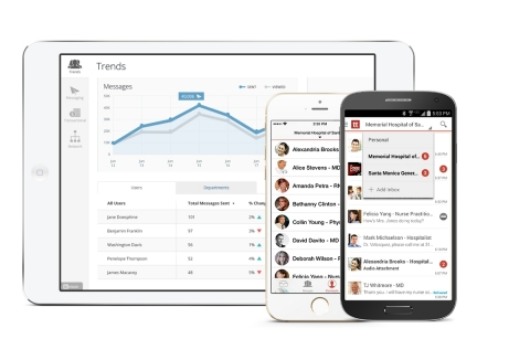 TigerText Unveils New Secure Workplace Texting and Analytics Capabilities (Photo: Business Wire)